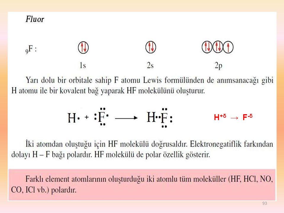 93 + H +δ → F -δ