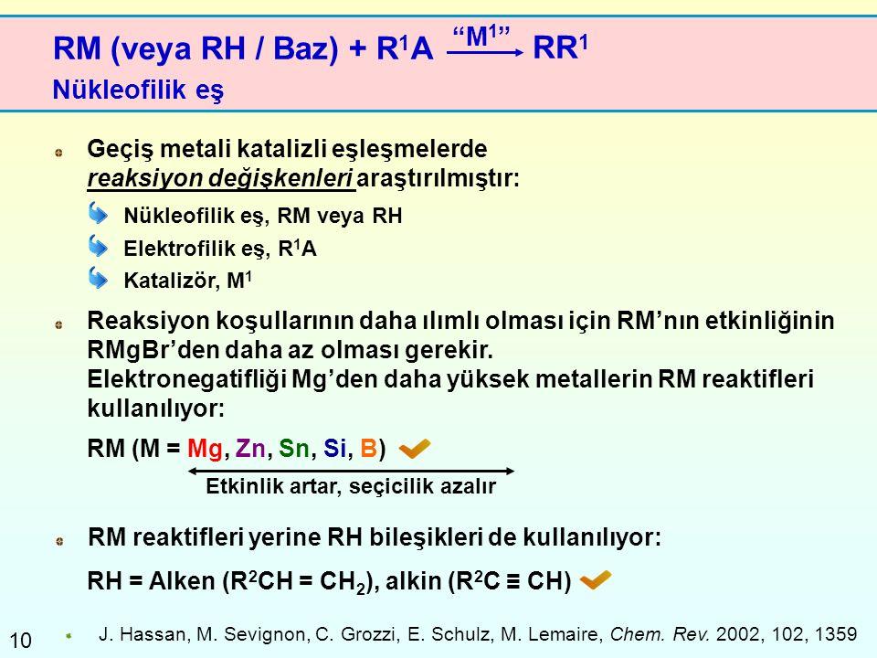10 RM (veya RH / Baz) + R 1 A Geçiş metali katalizli eşleşmelerde reaksiyon değişkenleri araştırılmıştır: RM reaktifleri yerine RH bileşikleri de kull