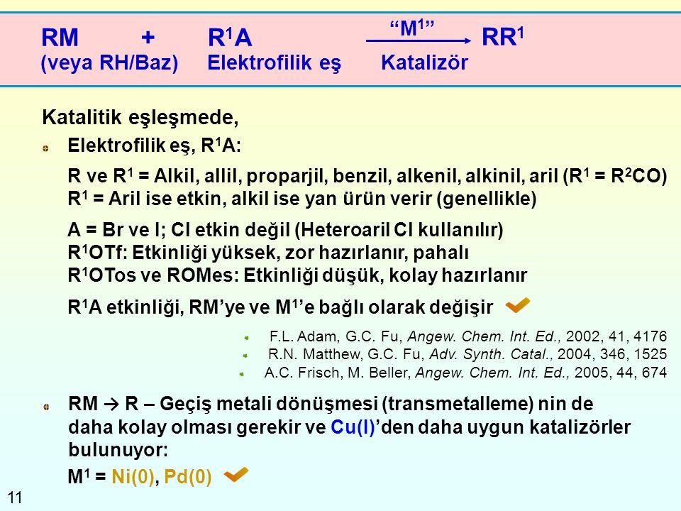 11 RM + R 1 A Katalitik eşleşmede, Elektrofilik eş, R 1 A: RM → R – Geçiş metali dönüşmesi (transmetalleme) nin de daha kolay olması gerekir ve Cu(I)'