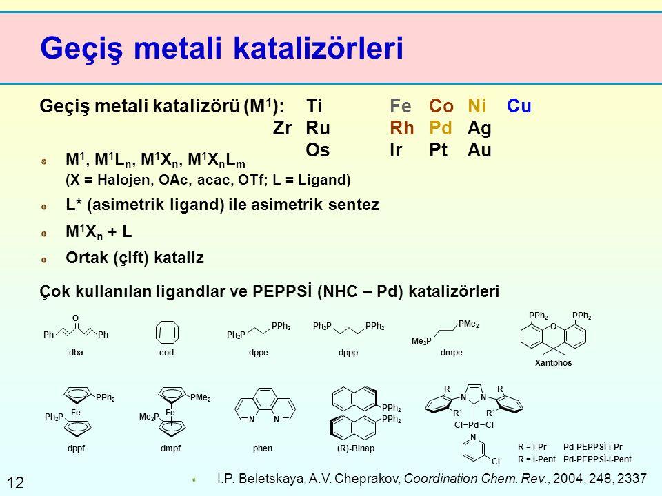 12 Geçiş metali katalizörleri Geçiş metali katalizörü (M 1 ):TiFeCoNiCu Zr RuRhPdAg OsIrPtAu M 1, M 1 L n, M 1 X n, M 1 X n L m (X = Halojen, OAc, aca
