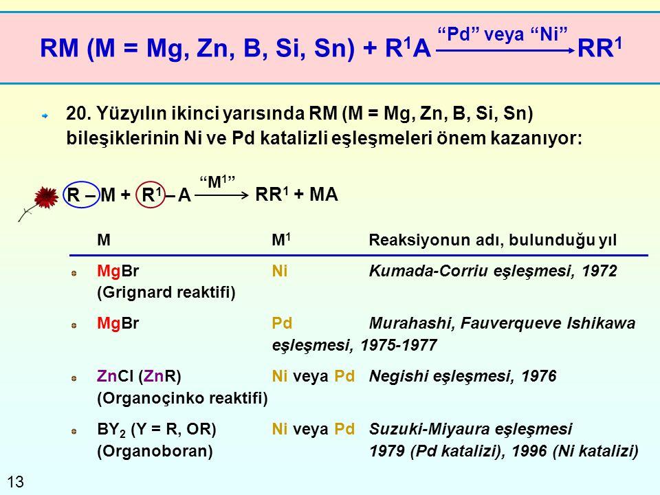 13 RM (M = Mg, Zn, B, Si, Sn) + R 1 A 20. Yüzyılın ikinci yarısında RM (M = Mg, Zn, B, Si, Sn) bileşiklerinin Ni ve Pd katalizli eşleşmeleri önem kaza