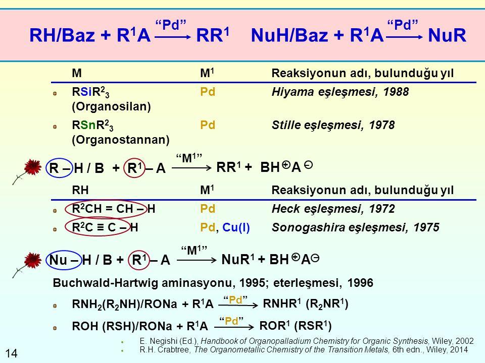 14 RH/Baz + R 1 A MM 1 Reaksiyonun adı, bulunduğu yıl RSiR 2 3 PdHiyama eşleşmesi, 1988 (Organosilan) RSnR 2 3 PdStille eşleşmesi, 1978 (Organostannan