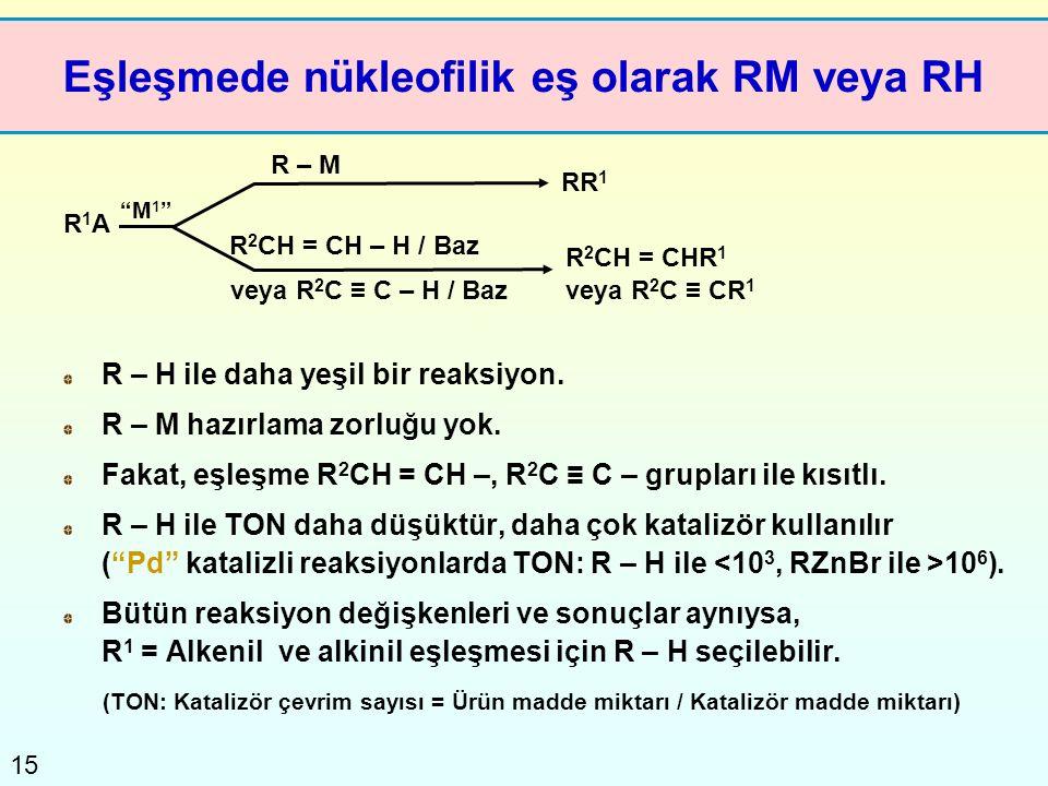 15 Eşleşmede nükleofilik eş olarak RM veya RH R – H ile daha yeşil bir reaksiyon. R – M hazırlama zorluğu yok. Fakat, eşleşme R 2 CH = CH –, R 2 C ≡ C