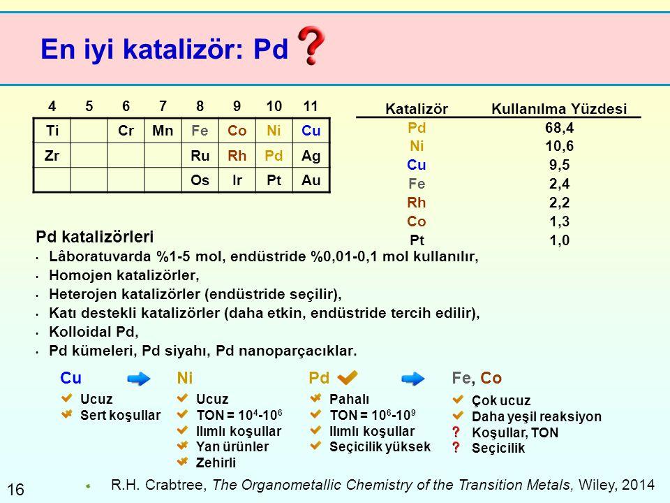 16 En iyi katalizör: Pd Pd katalizörleri Lâboratuvarda %1-5 mol, endüstride %0,01-0,1 mol kullanılır, Homojen katalizörler, Heterojen katalizörler (en