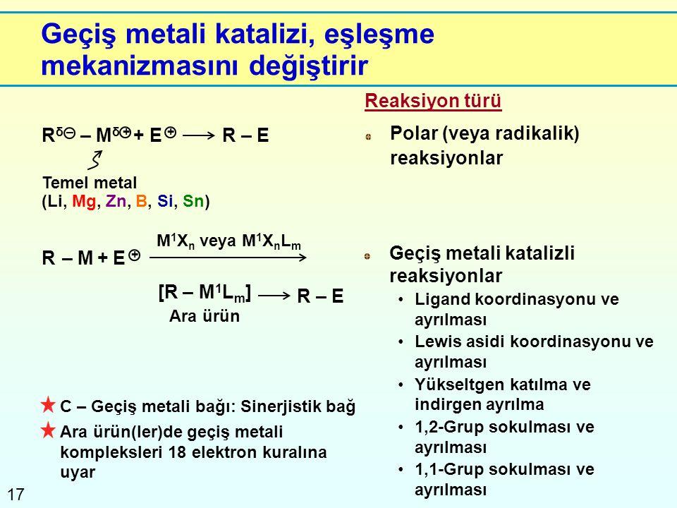 17 Geçiş metali katalizi, eşleşme mekanizmasını değiştirir Reaksiyon türü Polar (veya radikalik) reaksiyonlar R δ – – M δ + + E + R – E Temel metal (L