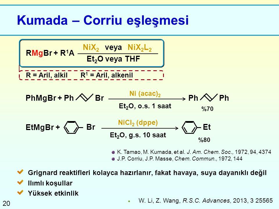 20 Kumada – Corriu eşleşmesi Grignard reaktifleri kolayca hazırlanır, fakat havaya, suya dayanıklı değil Ilımlı koşullar Yüksek etkinlik W. Li, Z. Wan