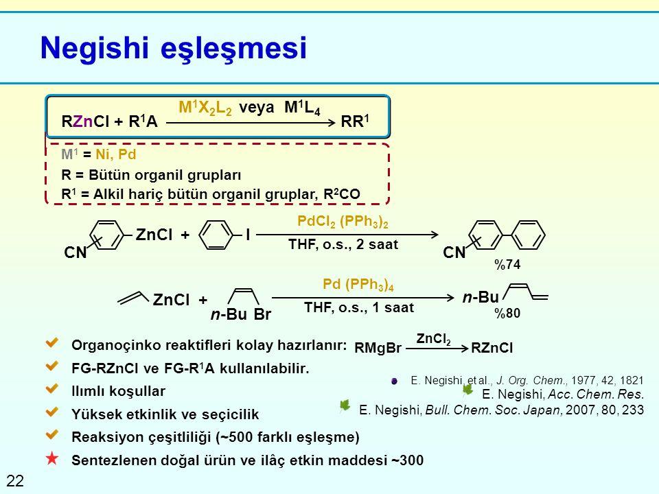 22 Negishi eşleşmesi RZnCl + R 1 A M1X2L2M1X2L2 veyaM1L4M1L4 M 1 = Ni, Pd RR 1 CN ZnCl E. Negishi, et al., J. Org. Chem., 1977, 42, 1821 E. Negishi, A