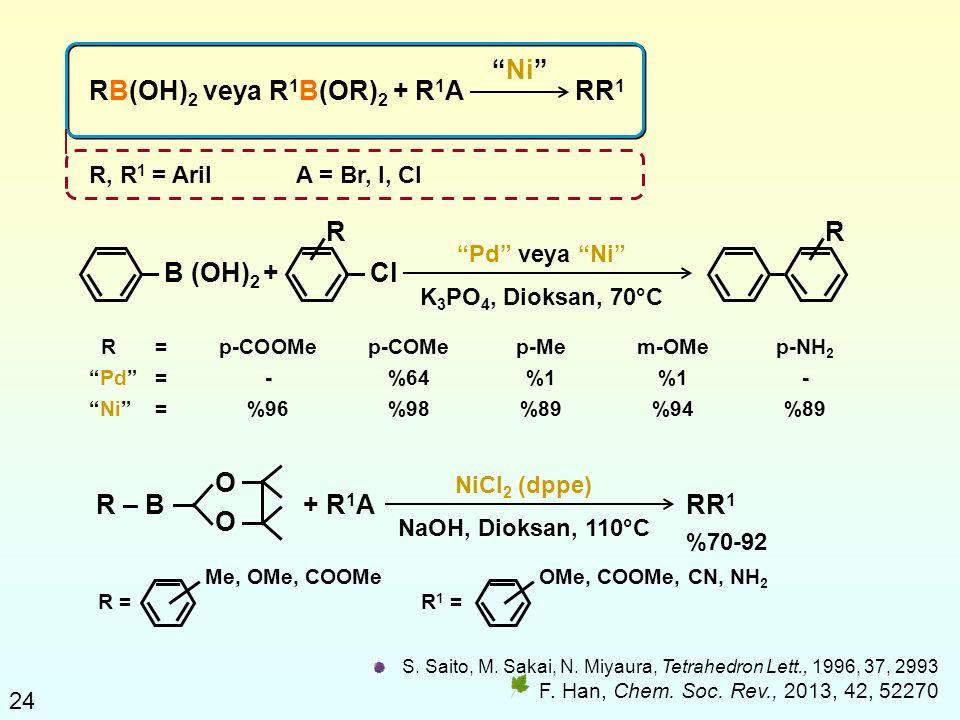 24 R – B S. Saito, M. Sakai, N. Miyaura, Tetrahedron Lett., 1996, 37, 2993 F. Han, Chem. Soc. Rev., 2013, 42, 52270 RB(OH) 2 veya R 1 B(OR) 2 + R 1 A