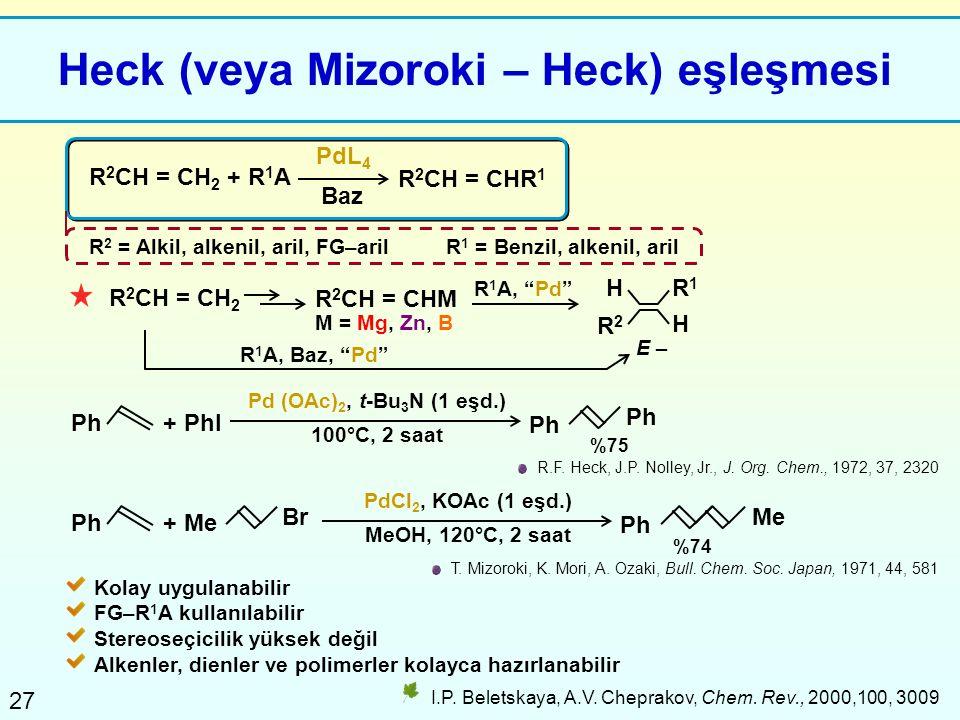 27 Heck (veya Mizoroki – Heck) eşleşmesi R 2 CH = CH 2 + R 1 A PdL 4 Baz R 2 = Alkil, alkenil, aril, FG–aril R 1 = Benzil, alkenil, aril R 2 CH = CHR