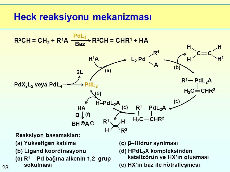 28 Heck reaksiyonu mekanizması Reaksiyon basamakları: (a) Yükseltgen katılma (b) Ligand koordinasyonu (c) R 1 – Pd bağına alkenin 1,2–grup sokulması R