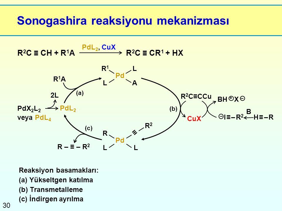 30 L R1R1 Sonogashira reaksiyonu mekanizması Reaksiyon basamakları: (a) Yükseltgen katılma (b) Transmetalleme (c) İndirgen ayrılma R 2 C ≡ CH + R 1 AR