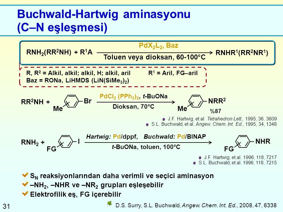 31 Buchwald-Hartwig aminasyonu (C–N eşleşmesi) RNH 2 (RR 2 NH) + R 1 A PdX 2 L 2, Baz Toluen veya dioksan, 60-100°C R, R 2 = Alkil, alkil; alkil, H; a