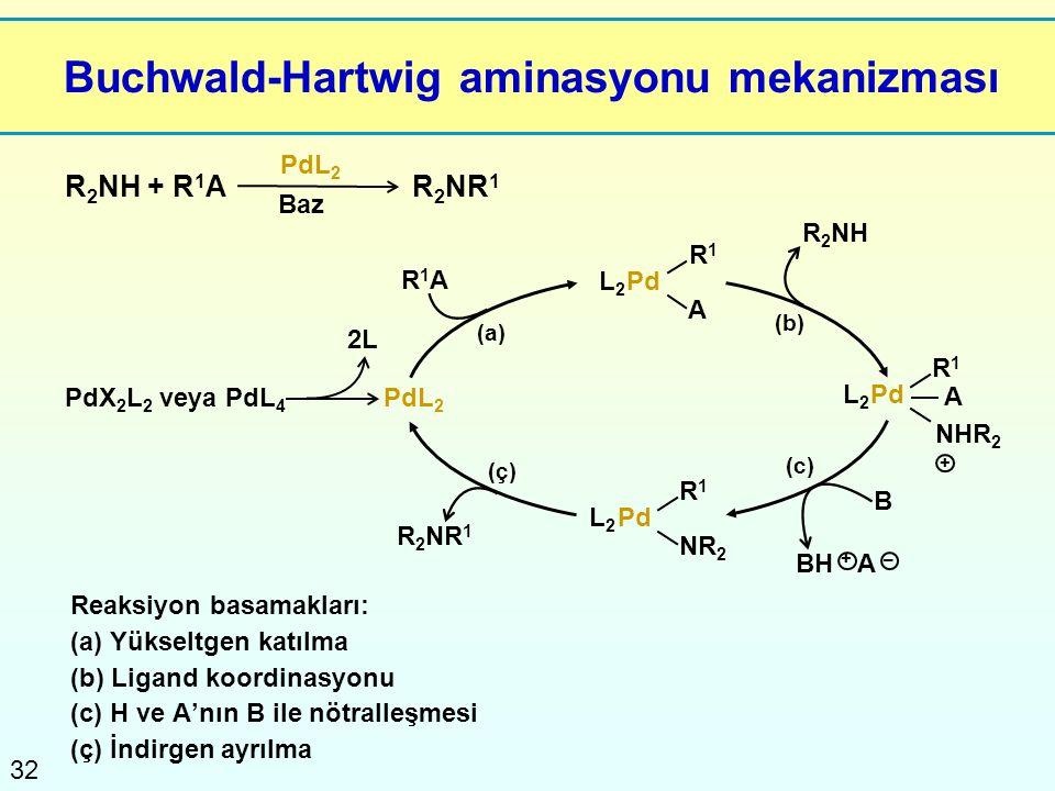32 Buchwald-Hartwig aminasyonu mekanizması Reaksiyon basamakları: (a) Yükseltgen katılma (b) Ligand koordinasyonu (c) H ve A'nın B ile nötralleşmesi (