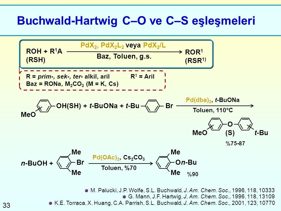 33 Buchwald-Hartwig C–O ve C–S eşleşmeleri ROH + R 1 A (RSH) PdX 2, PdX 2 L 2 veya PdX 2 /L Baz, Toluen, g.s. R = prim-, sek-, ter- alkil, aril R 1 =