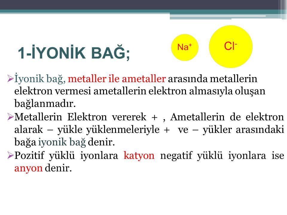 1-İYONİK BAĞ;  İyonik bağ, metaller ile ametaller arasında metallerin elektron vermesi ametallerin elektron almasıyla oluşan bağlanmadır.  Metalleri