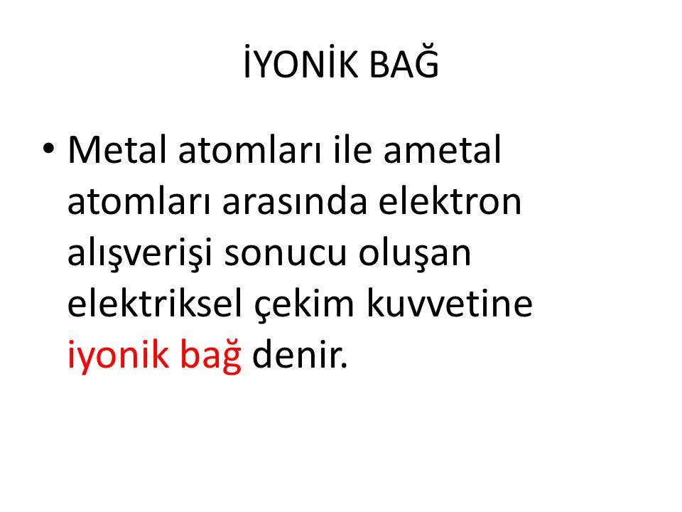 İYONİK BAĞ Metal atomları ile ametal atomları arasında elektron alışverişi sonucu oluşan elektriksel çekim kuvvetine iyonik bağ denir.