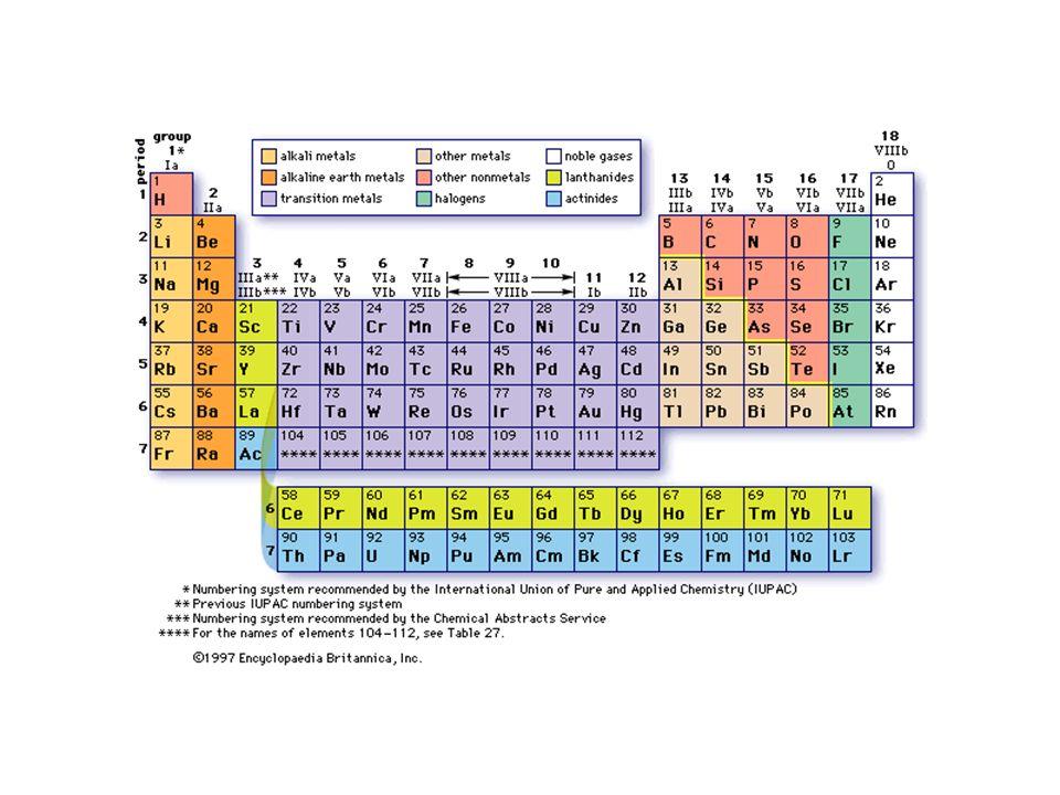 Atomun Yapısı Maddenin en küçük yapı taşı olan atom elektron, proton ve nötrondan oluşmuştur.