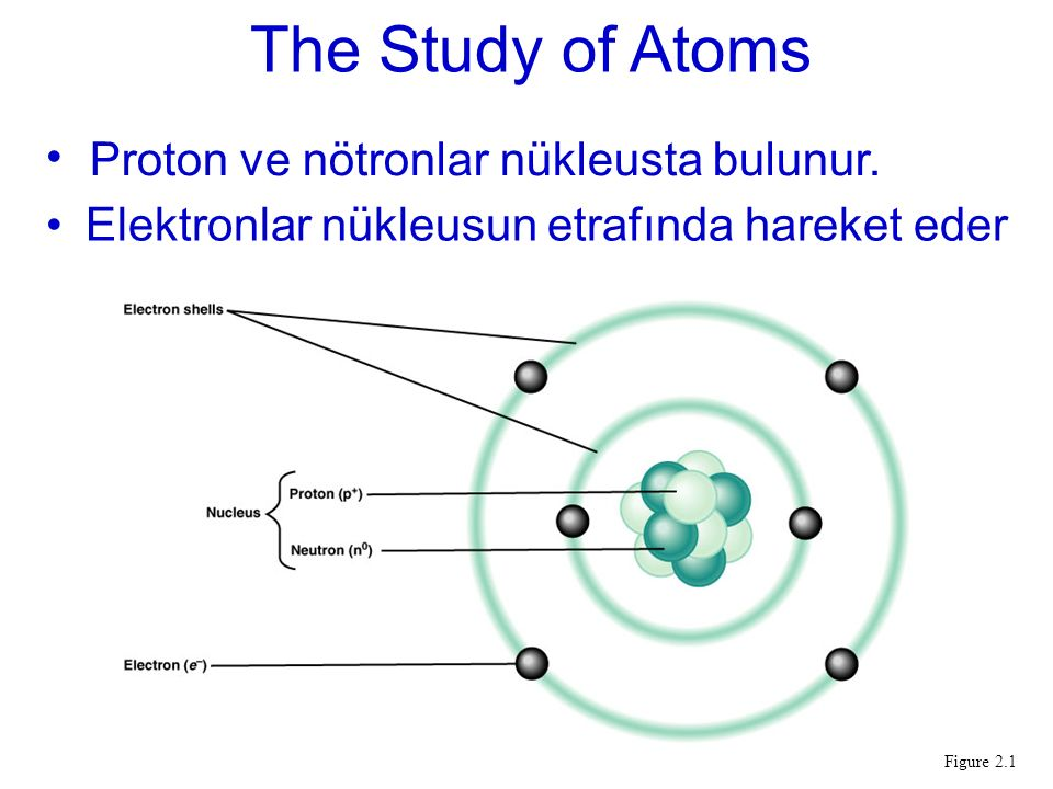  Nötron ve protonlar eşit kütleye sahiptirler.