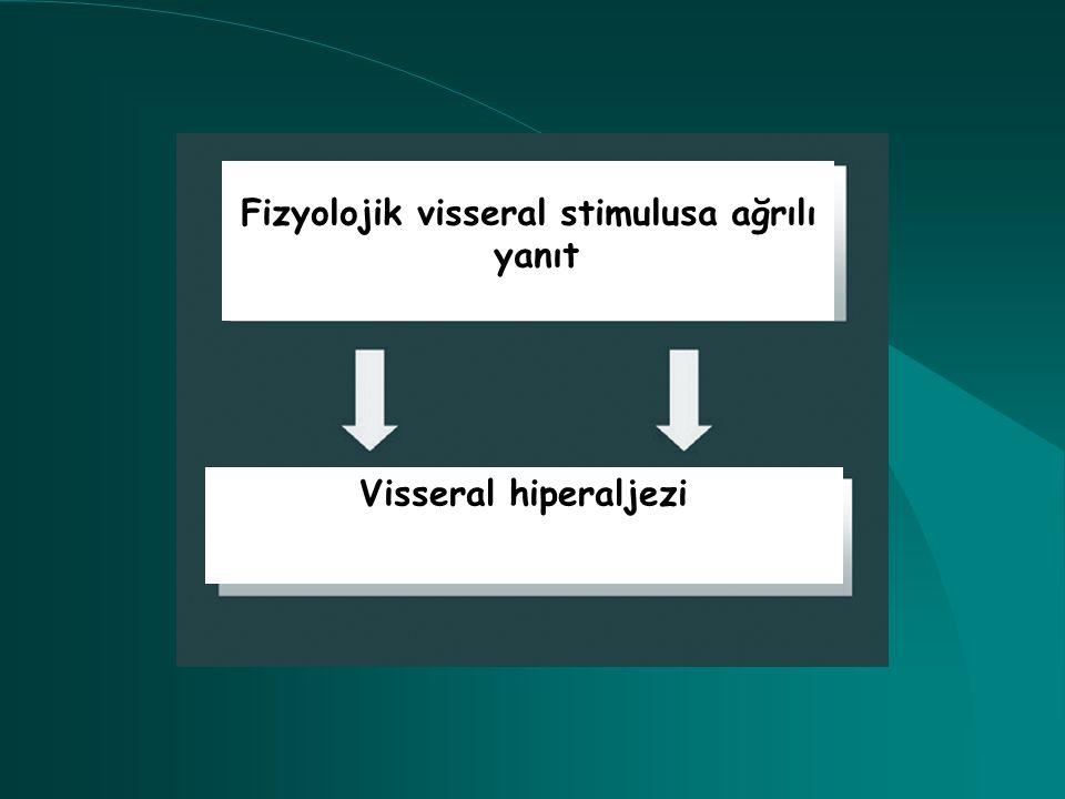 Fizyolojik visseral stimulusa ağrılı yanıt Visseral hiperaljezi