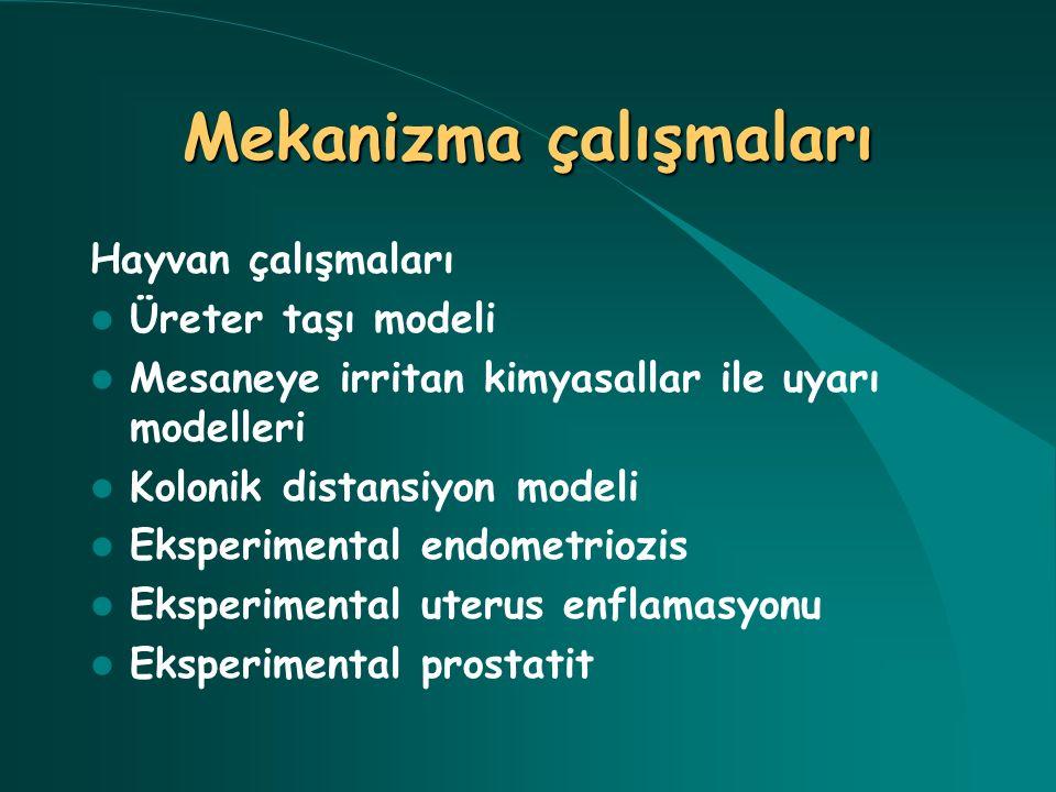 Hayvan çalışmaları Üreter taşı modeli Mesaneye irritan kimyasallar ile uyarı modelleri Kolonik distansiyon modeli Eksperimental endometriozis Eksperim