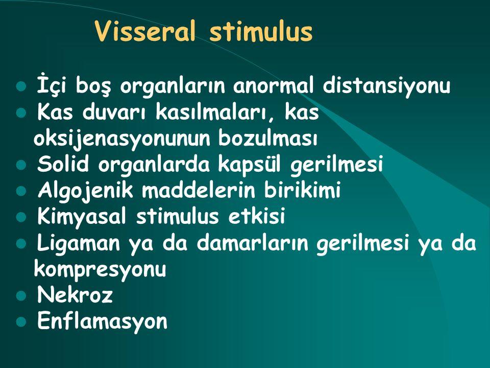 Visseral stimulus İçi boş organların anormal distansiyonu Kas duvarı kasılmaları, kas oksijenasyonunun bozulması Solid organlarda kapsül gerilmesi Alg