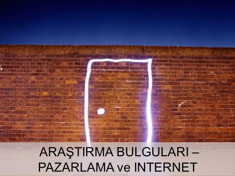 25 ARAŞTIRMA BULGULARI – PAZARLAMA ve INTERNET