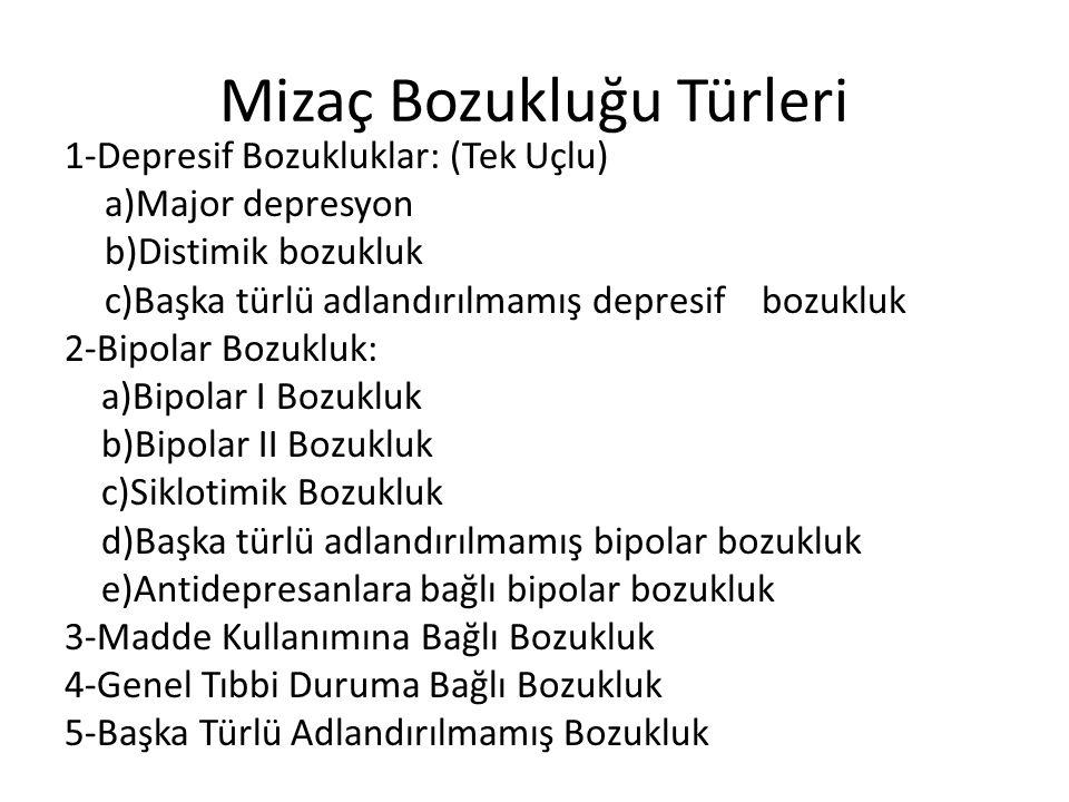 Mizaç Bozukluğu Türleri 1-Depresif Bozukluklar: (Tek Uçlu) a)Major depresyon b)Distimik bozukluk c)Başka türlü adlandırılmamış depresif bozukluk 2-Bipolar Bozukluk: a)Bipolar I Bozukluk b)Bipolar II Bozukluk c)Siklotimik Bozukluk d)Başka türlü adlandırılmamış bipolar bozukluk e)Antidepresanlara bağlı bipolar bozukluk 3-Madde Kullanımına Bağlı Bozukluk 4-Genel Tıbbi Duruma Bağlı Bozukluk 5-Başka Türlü Adlandırılmamış Bozukluk