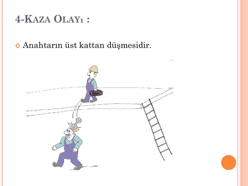 4-K AZA O LAYı : Anahtarın üst kattan düşmesidir.