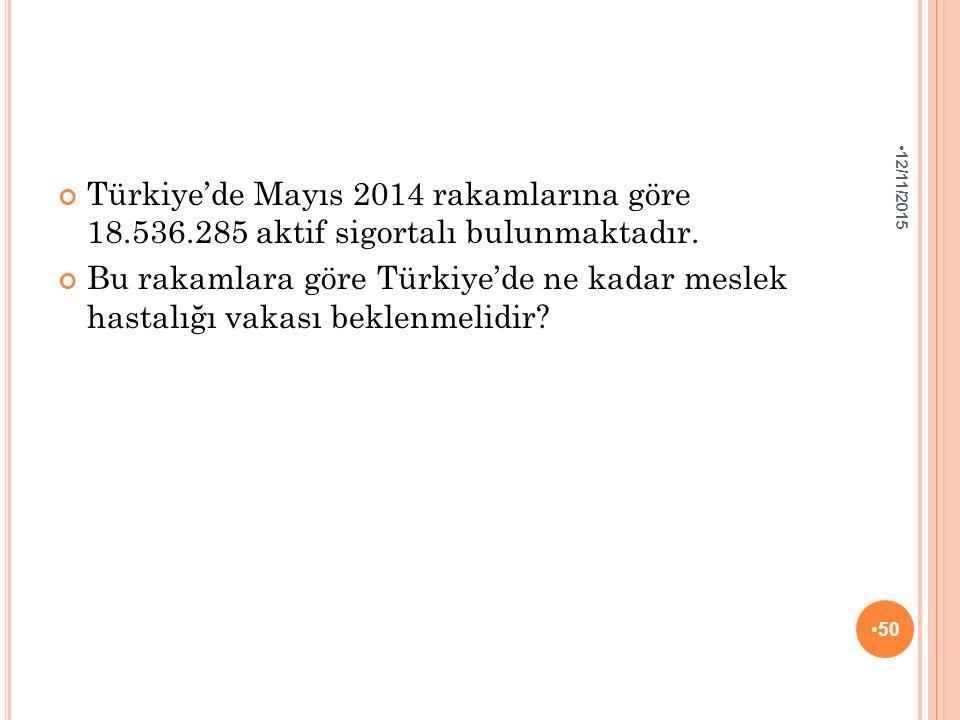 Türkiye'de Mayıs 2014 rakamlarına göre 18.536.285 aktif sigortalı bulunmaktadır. Bu rakamlara göre Türkiye'de ne kadar meslek hastalığı vakası beklenm