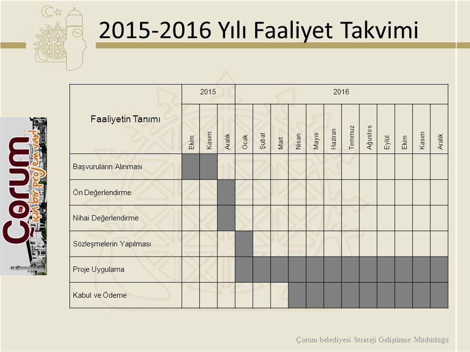 2015-2016 Yılı Faaliyet Takvimi Çorum belediyesi Strateji Geliştirme Müdürlüğü Faaliyetin Tanımı 20152016 Ekim Kasım Aralık Ocak Şubat Mart Nisan Mayı