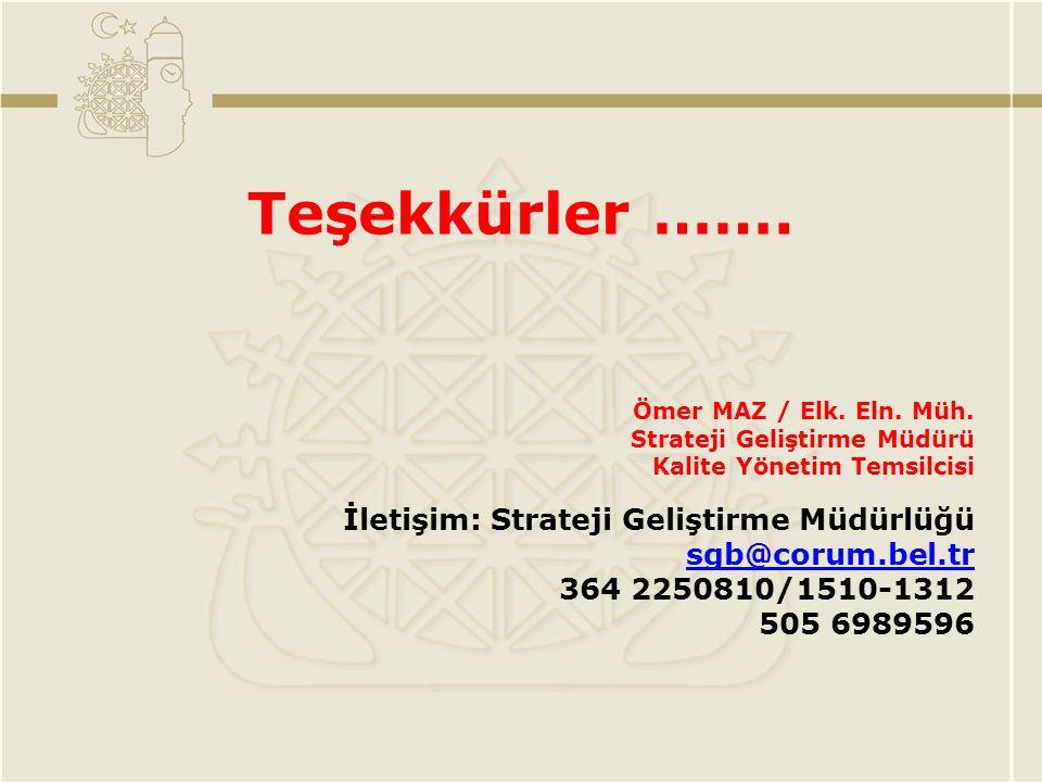 Ömer MAZ / Elk. Eln. Müh. Strateji Geliştirme Müdürü Kalite Yönetim Temsilcisi İletişim: Strateji Geliştirme Müdürlüğü sgb@corum.bel.tr 364 2250810/15