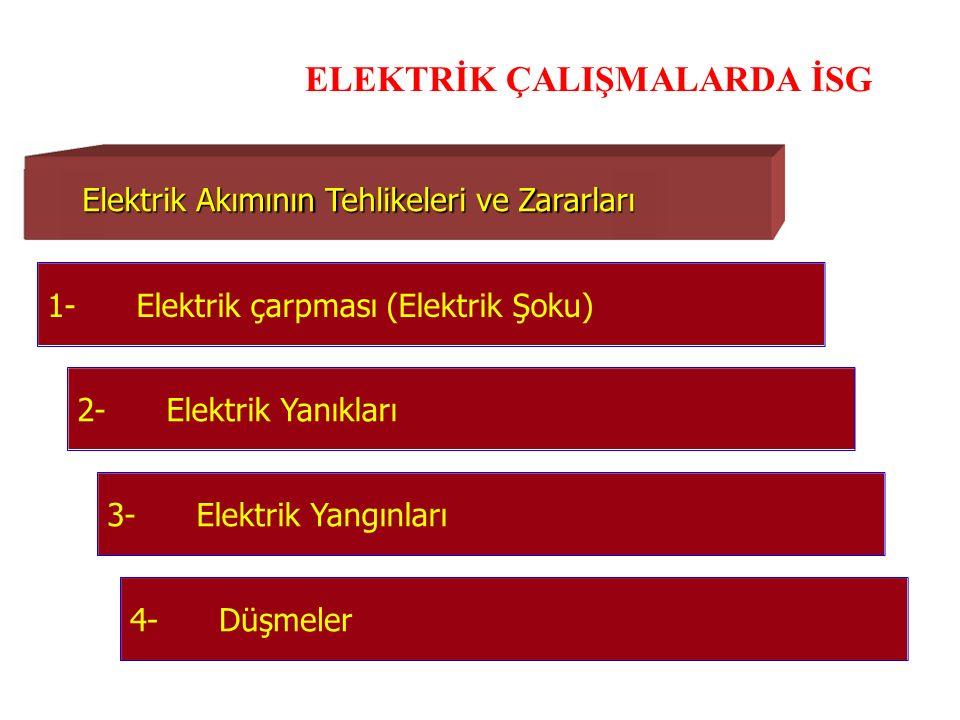 ELEKTRİK ÇALIŞMALARDA İSG Elektrik Akımının Tehlikeleri ve Zararları 1-Elektrik çarpması (Elektrik Şoku) 2-Elektrik Yanıkları 3-Elektrik Yangınları 4-Düşmeler