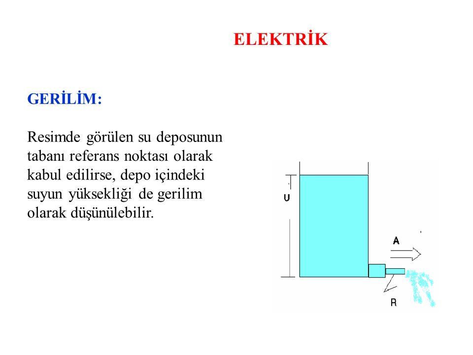 ELEKTRİK GERİLİM: Resimde görülen su deposunun tabanı referans noktası olarak kabul edilirse, depo içindeki suyun yüksekliği de gerilim olarak düşünül