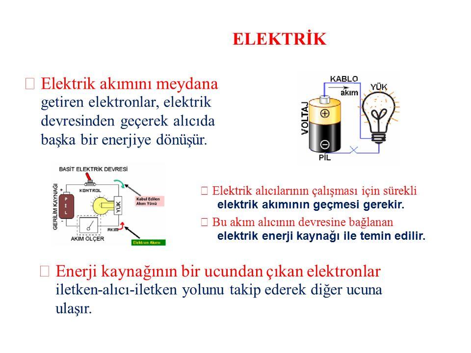 ELEKTRİK  Elektrik akımını meydana getiren elektronlar, elektrik devresinden geçerek alıcıda başka bir enerjiye dönüşür.  Elektrik alıcılarının çalı