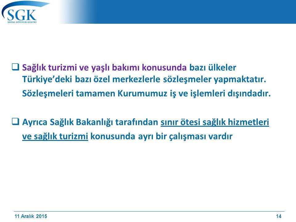 11 Aralık 2015  Sağlık turizmi ve yaşlı bakımı konusunda bazı ülkeler Türkiye'deki bazı özel merkezlerle sözleşmeler yapmaktatır. Sözleşmeleri tamame