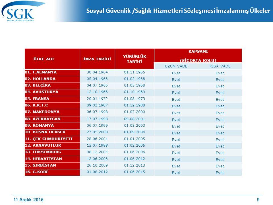 11 Aralık 2015  Türkiye de bulunana bir Alman sigortalısı Türkiye genel sağlık sigortalısı hangi şartlarda, hangi hastanelerde ve hangi katılım payını ödemek zorunda ise onlarda aynı şekilde ödemek zorundalar.