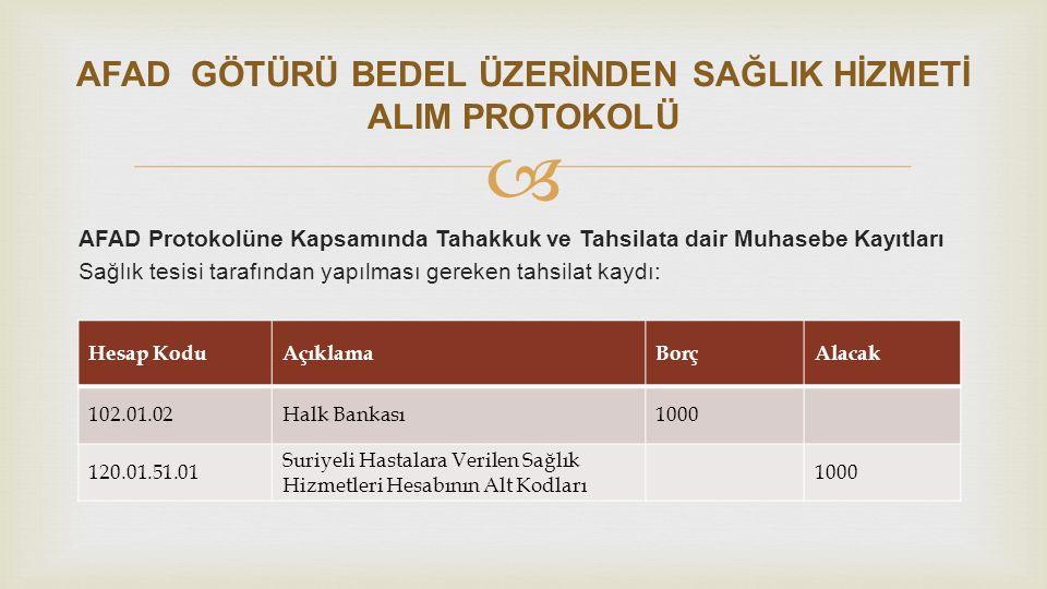  AFAD Protokolüne Kapsamında Tahakkuk ve Tahsilata dair Muhasebe Kayıtları Sağlık tesisi tarafından yapılması gereken tahsilat kaydı: Hesap KoduAçıkl