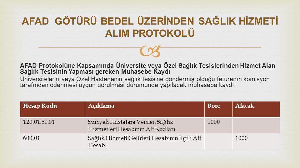  AFAD Protokolüne Kapsamında Üniversite veya Özel Sağlık Tesislerinden Hizmet Alan Sağlık Tesisinin Yapması gereken Muhasebe Kaydı Üniversitelerin ve