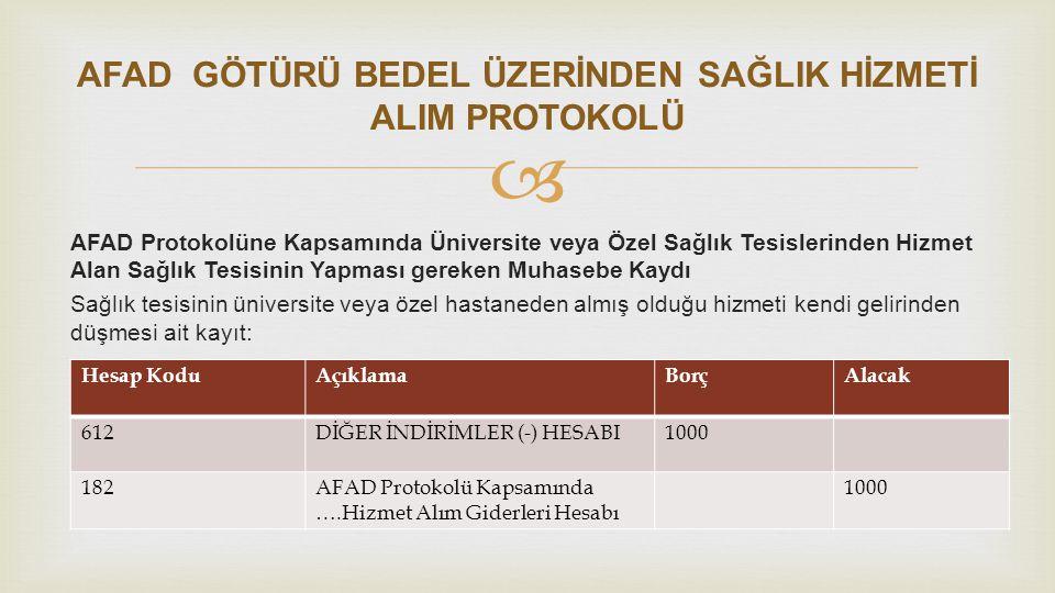  AFAD Protokolüne Kapsamında Üniversite veya Özel Sağlık Tesislerinden Hizmet Alan Sağlık Tesisinin Yapması gereken Muhasebe Kaydı Sağlık tesisinin ü