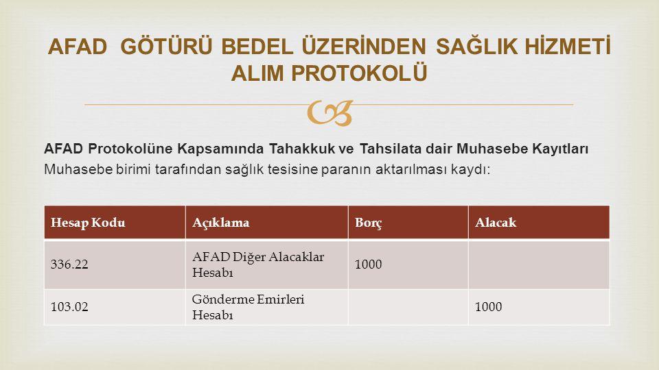  AFAD Protokolüne Kapsamında Tahakkuk ve Tahsilata dair Muhasebe Kayıtları Muhasebe birimi tarafından sağlık tesisine paranın aktarılması kaydı: Hesa