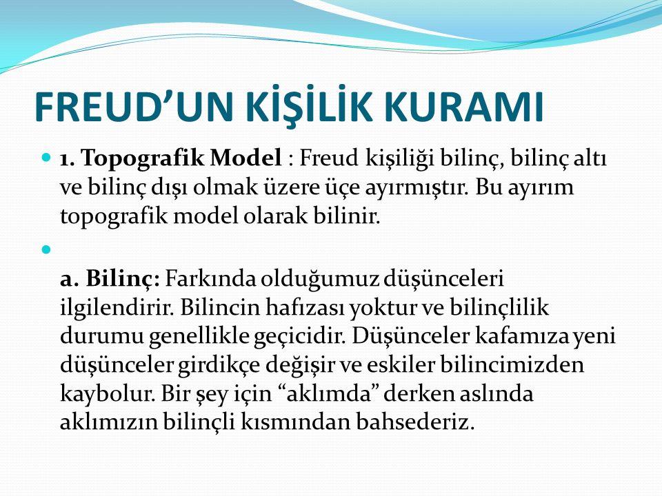 FREUD'UN KİŞİLİK KURAMI 1.