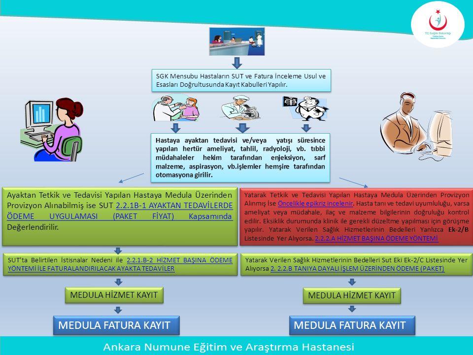 SGK Mensubu Hastaların SUT ve Fatura İnceleme Usul ve Esasları Doğrultusunda Kayıt Kabulleri Yapılır. Ayaktan Tetkik ve Tedavisi Yapılan Hastaya Medul