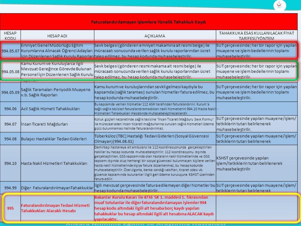 Faturalandırılamayan İşlemlere Yönelik Tahakkuk Kaydı HESAP KODU HESAP ADIAÇIKLAMA TAHAKKUKA ESAS KULLANILACAK FİYAT TARİFESİ/YÖNTEM 994.05.07 Emniyet