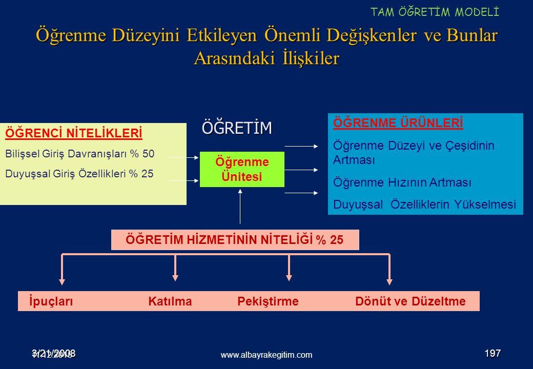11.12.2015 www.albayrakegitim.com TAM ÖĞRETİM MODELİ