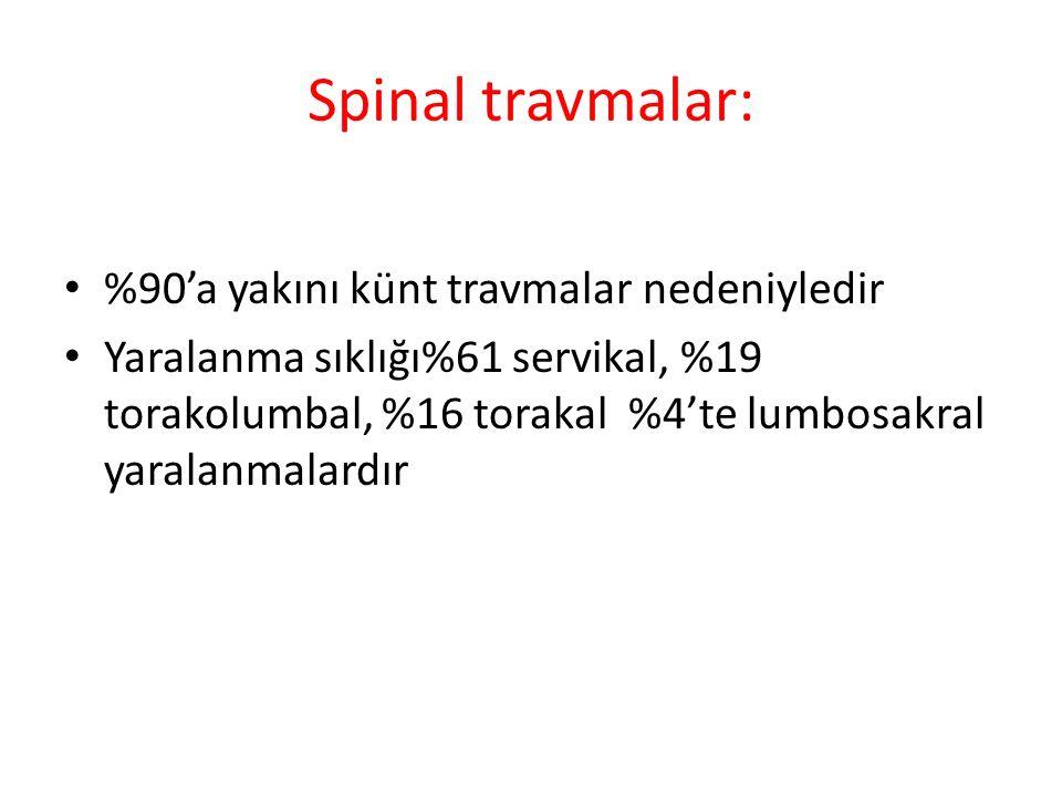 Spinal travmalar: %90'a yakını künt travmalar nedeniyledir Yaralanma sıklığı%61 servikal, %19 torakolumbal, %16 torakal %4'te lumbosakral yaralanmalardır