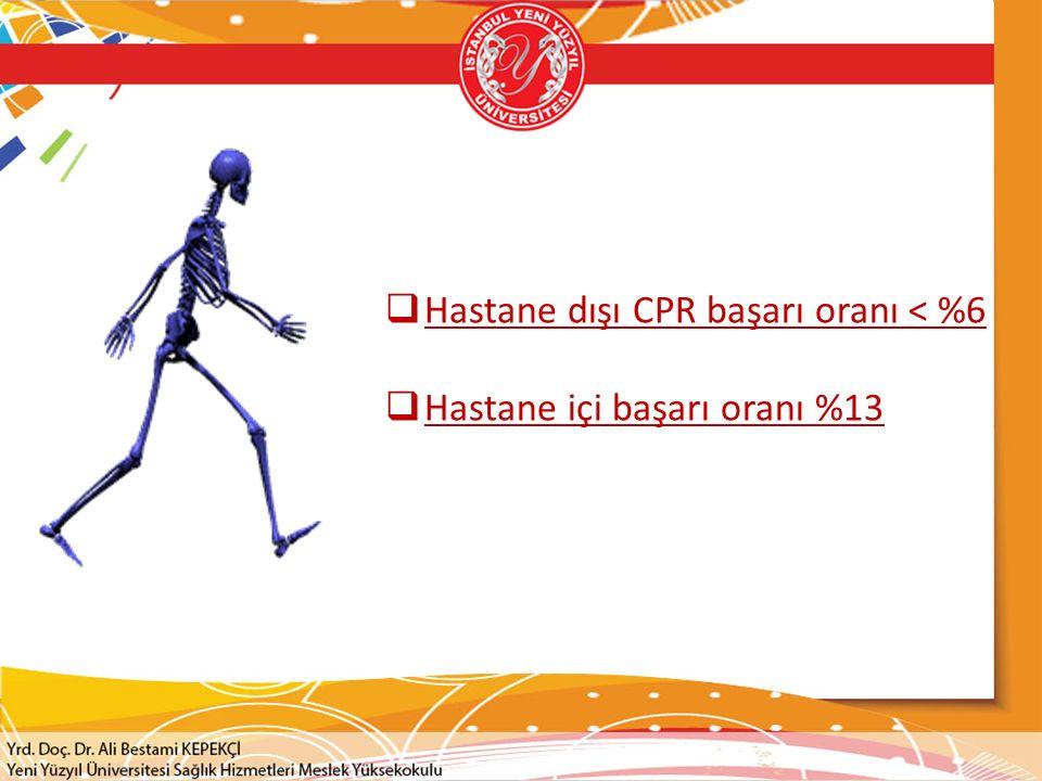  Hastane dışı CPR başarı oranı < %6  Hastane içi başarı oranı %13