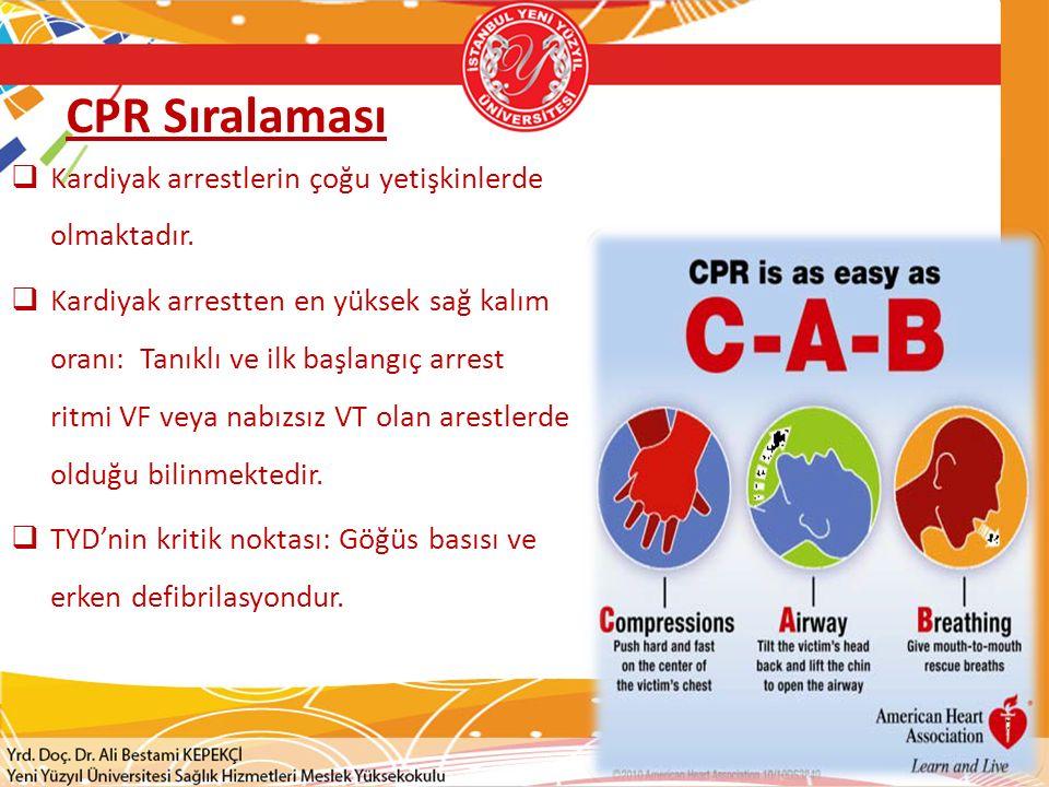 CPR Sıralaması  Kardiyak arrestlerin çoğu yetişkinlerde olmaktadır.  Kardiyak arrestten en yüksek sağ kalım oranı: Tanıklı ve ilk başlangıç arrest r