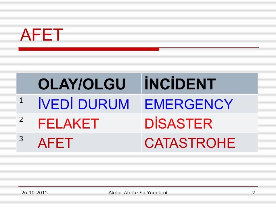 AFET OLAY/OLGUİNCİDENT 1 İVEDİ DURUMEMERGENCY 2 FELAKETDİSASTER 3 AFETCATASTROHE 226.10.2015Akdur Afette Su Yönetimi