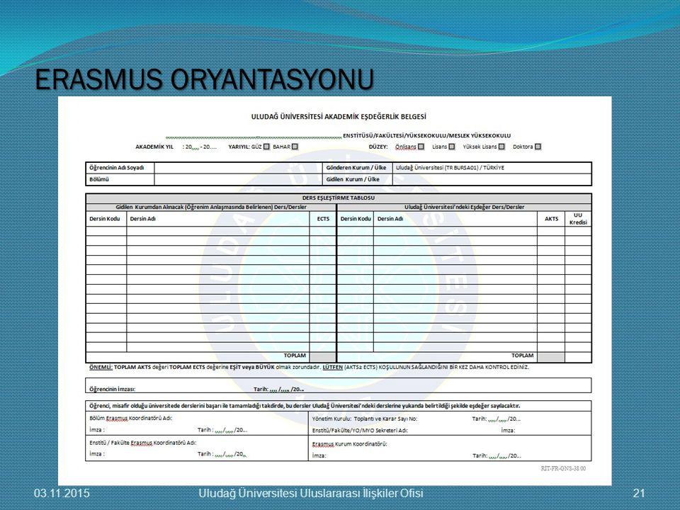 ERASMUS ORYANTASYONU 03.11.201521Uludağ Üniversitesi Uluslararası İlişkiler Ofisi