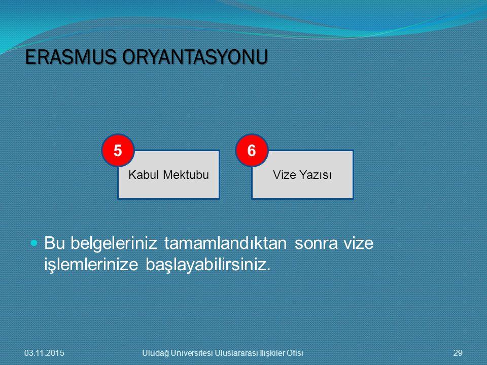 Bu belgeleriniz tamamlandıktan sonra vize işlemlerinize başlayabilirsiniz. ERASMUS ORYANTASYONU Kabul MektubuVize Yazısı 56 03.11.201529Uludağ Ünivers